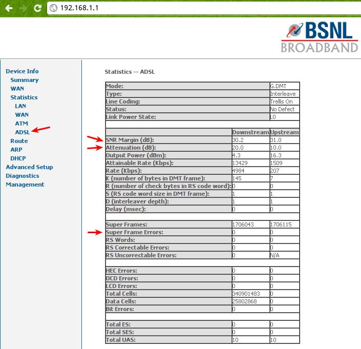 Fix Bsnl broadband frequent disconnection problem – BinaryTides