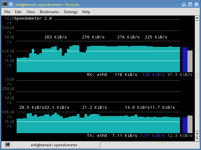 18 commands to monitor network bandwidth on Linux server – BinaryTides