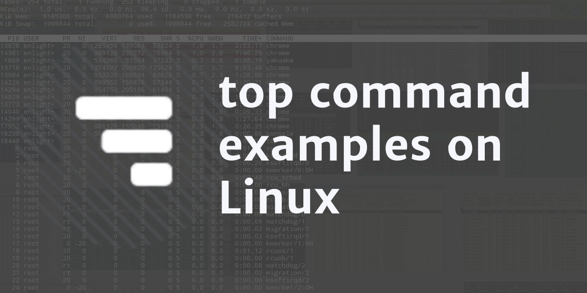 Linux top command examples
