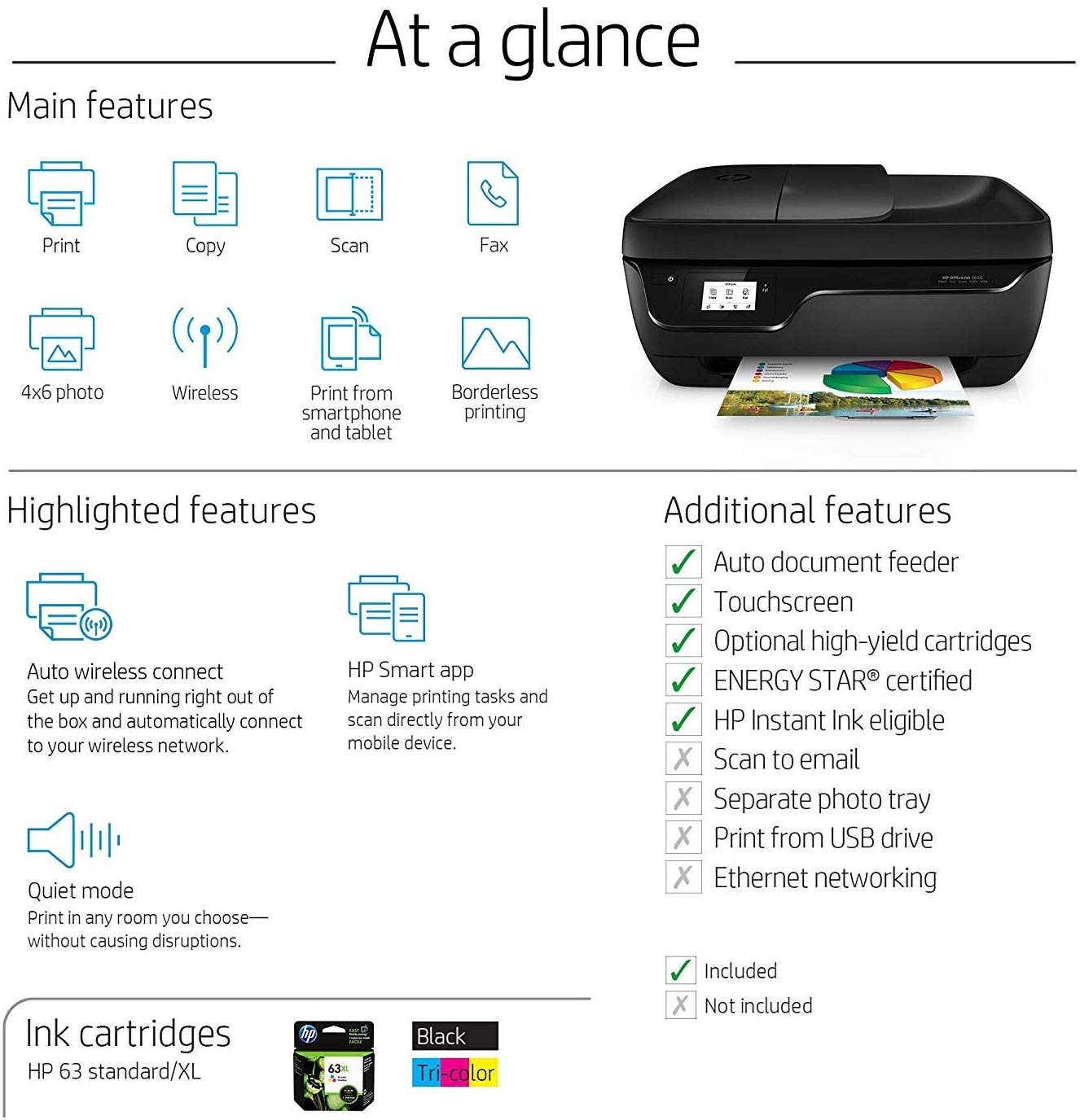 HP OfficeJet 3830 (At a Glance)