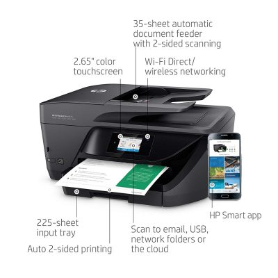HP OfficeJet Pro 6975 All-in-One Wireless Printer Features