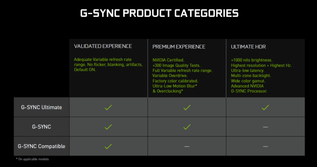 nvidia g-sync monitor stack comparison