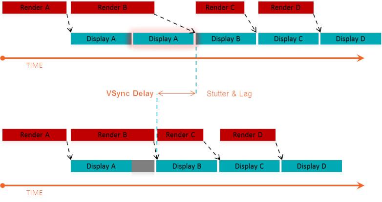 vesa adaptive sync
