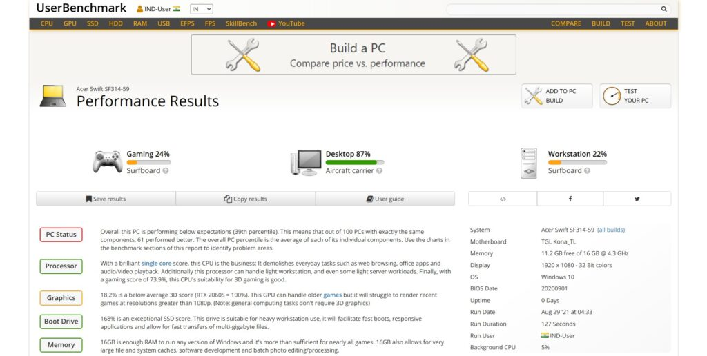 UserBenchmark - Acer Swift 3 SF314-59-524M